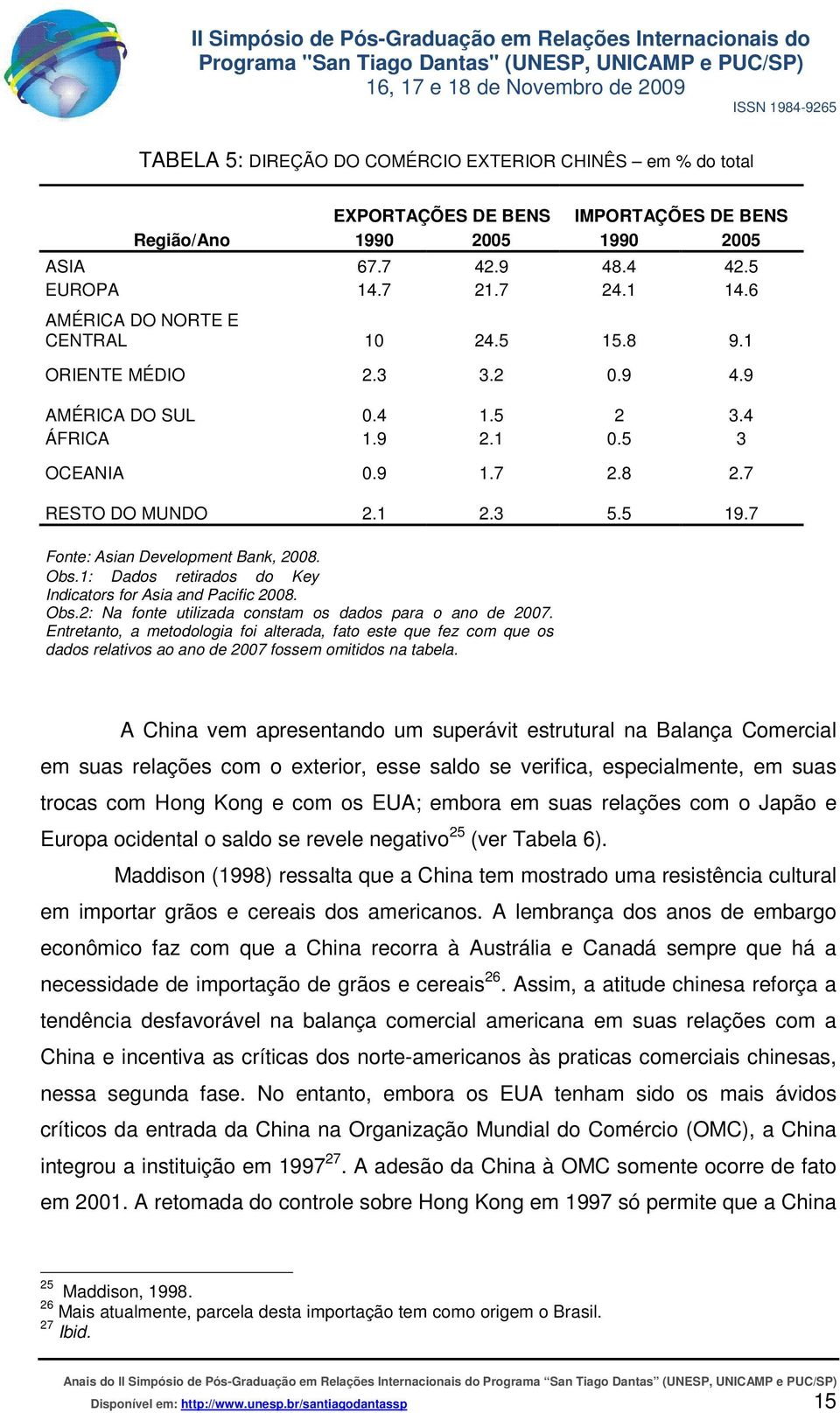 7 Fonte: Asian Development Bank, 2008. Obs.1: Dados retirados do Key Indicators for Asia and Pacific 2008. Obs.2: Na fonte utilizada constam os dados para o ano de 2007.