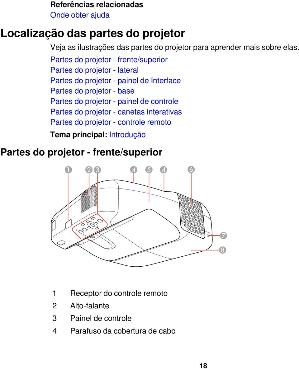 Partes do projetor - frente/superior Partes do projetor - lateral Partes do projetor - painel de Interface Partes do projetor - base Partes
