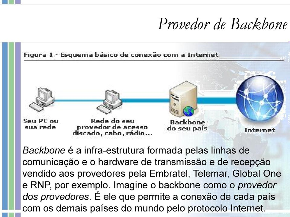Global One e RNP, por exemplo. Imagine o backbone como o provedor dos provedores.