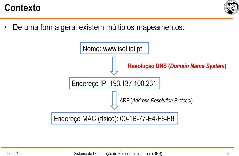 231 Resolução DNS (Domain Name System) ARP (Address Resolution