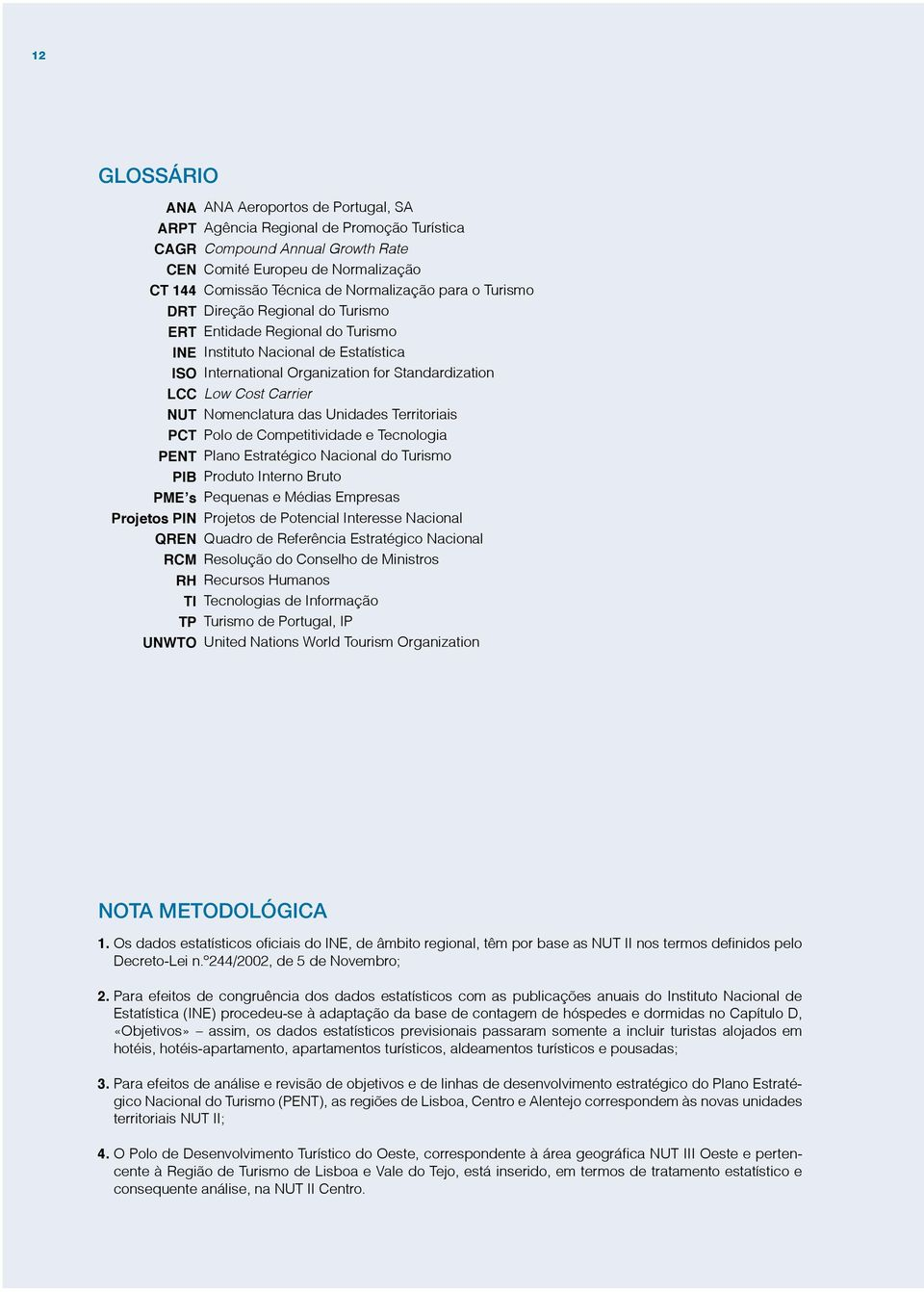 International Organization for Standardization Low Cost Carrier Nomenclatura das Unidades Territoriais Polo de Competitividade e Tecnologia Plano Estratégico Nacional do Turismo Produto Interno Bruto