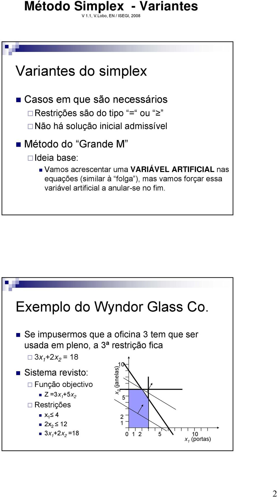 anular-se no fim. Exemplo do Wyndor Glass Co.