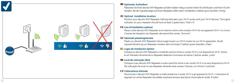 Optimal installation location Position your devolo WiFi Repeater halfway between your Wi-Fi router and your Wi-Fi devices. The signal indicator on your repeater should have at least 2 green bars.