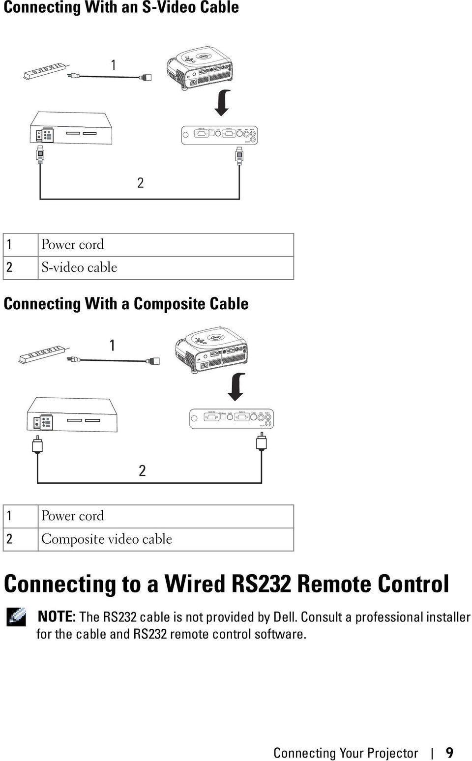Remote Control NOTE: The RS232 cable is not provided by Dell.