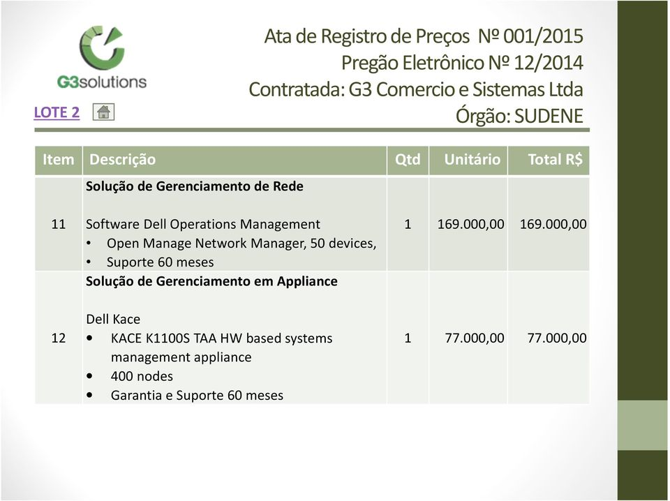 Gerenciamento em Appliance Dell Kace KACE K1100S TAA HW basedsystems management