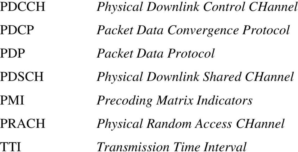 Protocol Physical Downlink Shared CHannel Precoding Matrix