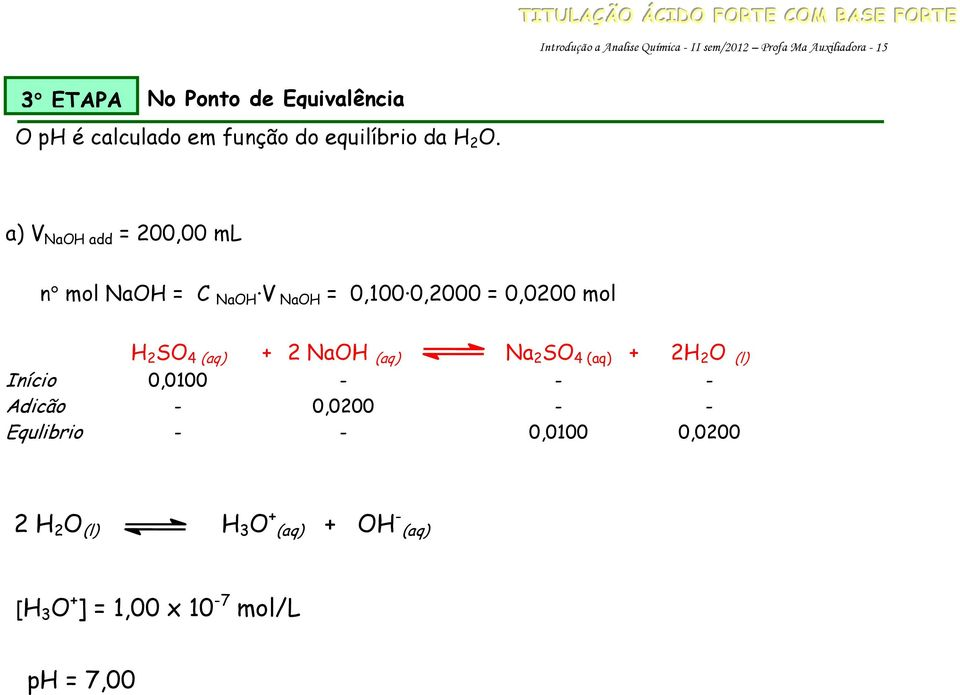 a) V NaOH add = 200,00 ml n mol NaOH = C NaOH V NaOH = 0,100 0,2000 = 0,0200 mol H 2 SO 4 (aq) + 2 NaOH (aq) Na 2 SO