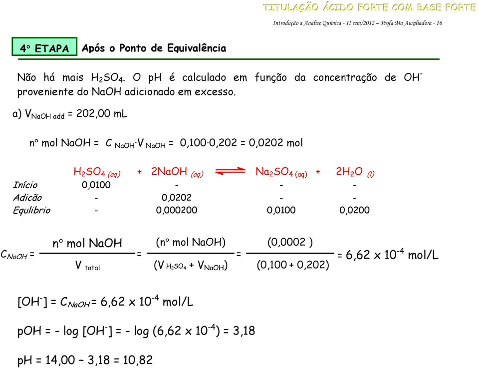 a) V NaOH add = 202,00 ml n mol NaOH = C NaOH V NaOH = 0,100 0,202 = 0,0202 mol H 2 SO 4 (aq) + 2NaOH (aq) Na 2 SO 4 (aq) + 2H 2 O (l) Início 0,0100 - - - Adicão - 0,0202 -
