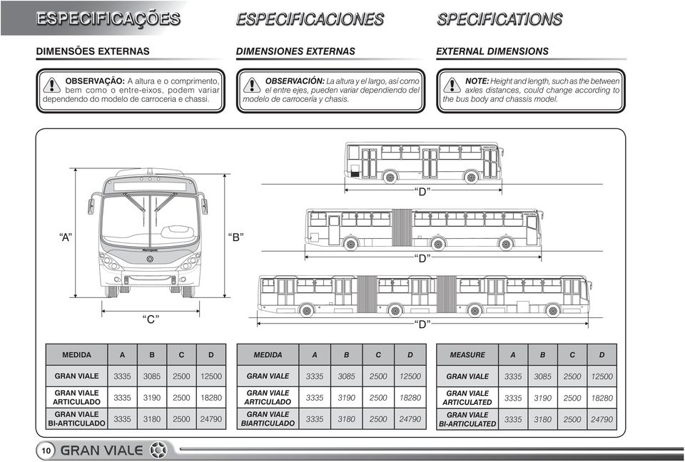 NOTE: Height and length, such as the between axles distances, could change according to the bus body and chassis model.