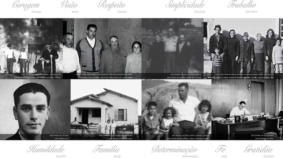 Fernando, Solange, Vô Antonio, Vó Laurinda, Jussara e Marita - Década de 70 Julio Simões and parents Antonio and Laurinda Julio Eduardo, Fernando, Solange, Grandfather Antonio, Grandmother Laurinda,