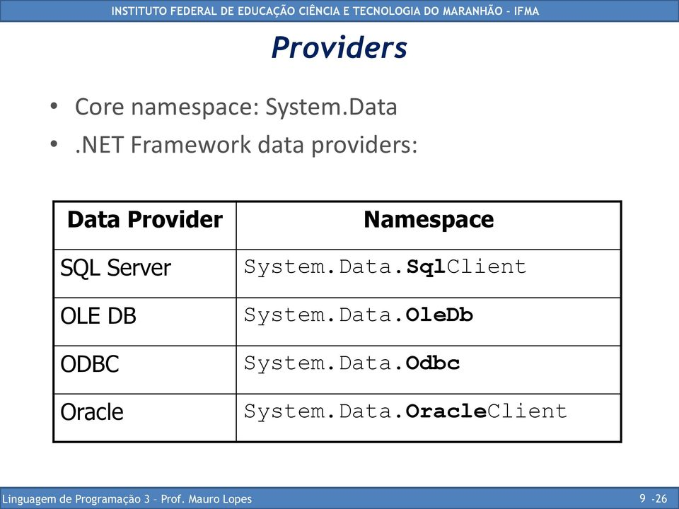 Server OLE DB ODBC Oracle Namespace System.Data.