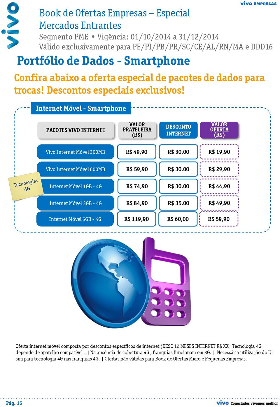 30,00 R$ 29,90 Internet Móvel 1GB - 4G R$ 74,90 R$ 30,00 R$ 44,90 Internet Móvel 3GB - 4G R$ 84,90 R$ 35,00 R$ 49,90 Internet Móvel 5GB - 4G R$ 119,90 R$ 60,00 R$ 59,90 Oferta internet móvel composta
