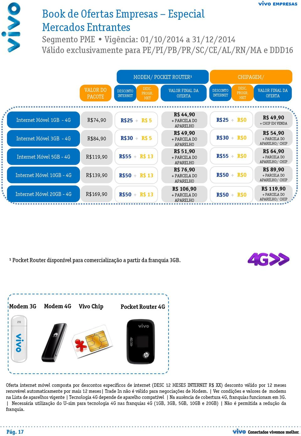 MKT VALOR FINAL DA OFERTA Internet Móvel 1GB - 4G Internet Móvel 3GB - 4G Internet Móvel 5GB - 4G Internet Móvel 10GB - 4G Internet Móvel 20GB - 4G R$74,90 R$84,90 R$119,90 R$139,90 R$169,90 R$25 +