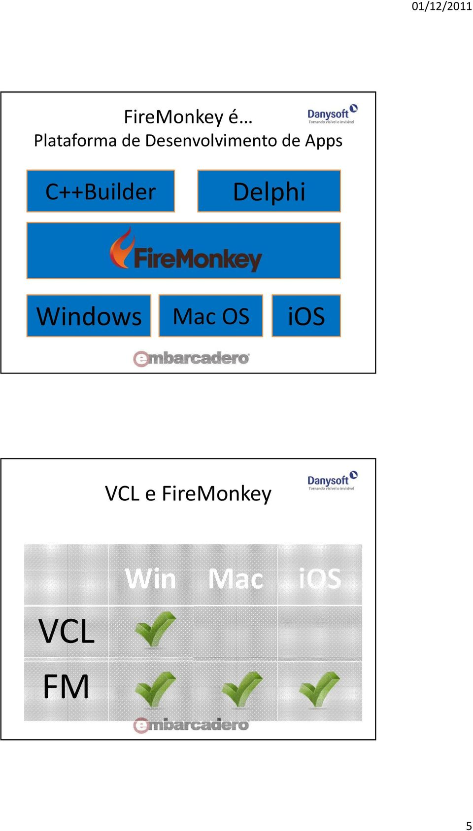 C++Builder Delphi Windows Mac