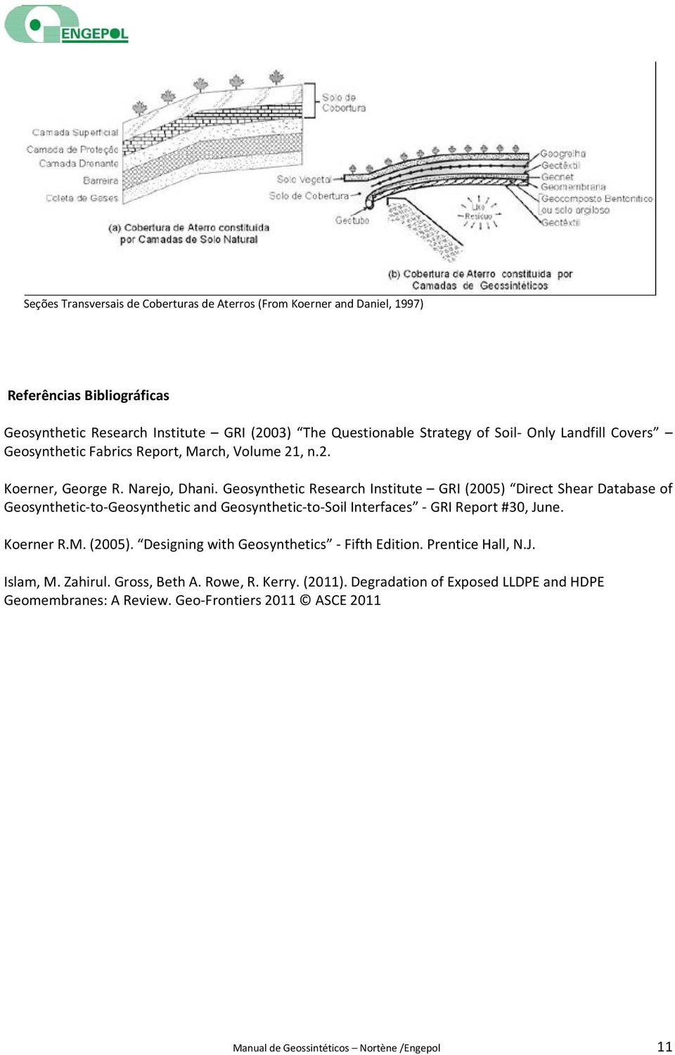 Geosynthetic Research Institute GRI (2005) Direct Shear Database of Geosynthetic-to-Geosynthetic and Geosynthetic-to-Soil Interfaces - GRI Report #30, June. Koerner R.M. (2005). Designing with Geosynthetics - Fifth Edition.