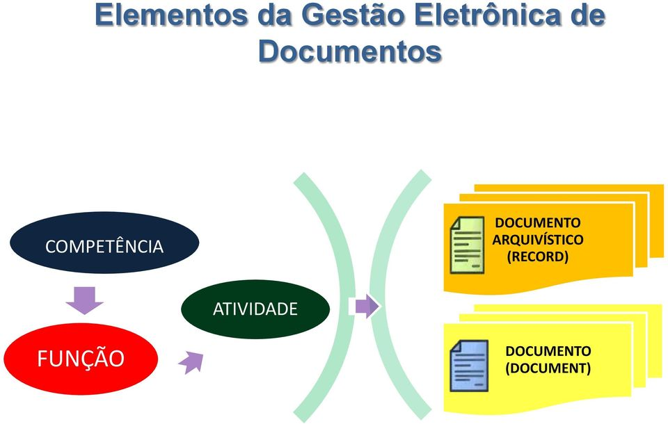 DOCUMENTO ARQUIVÍSTICO (RECORD)