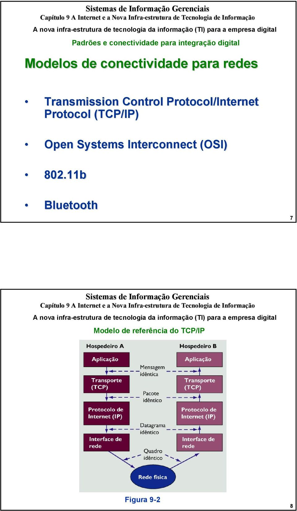 Protocol/Internet Protocol (TCP/IP) Open Systems Interconnect (OSI) 802.