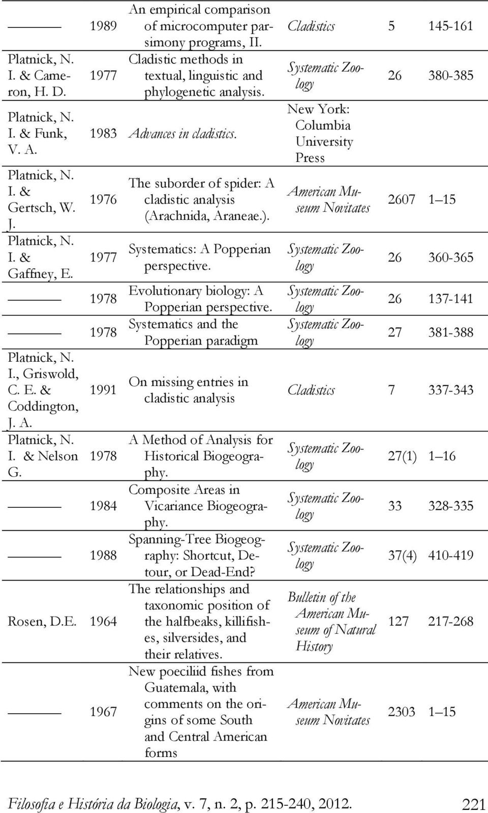 1983 Advances in cladistics. The suborder of spider: A cladistic analysis (Arachnida, Araneae.). Systematics: A Popperian perspective. Evolutionary biology: A Popperian perspective.