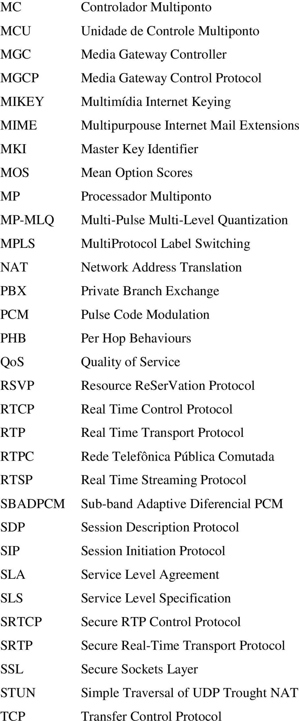 Multi-Level Quantization MultiProtocol Label Switching Network Address Translation Private Branch Exchange Pulse Code Modulation Per Hop Behaviours Quality of Service Resource ReSerVation Protocol