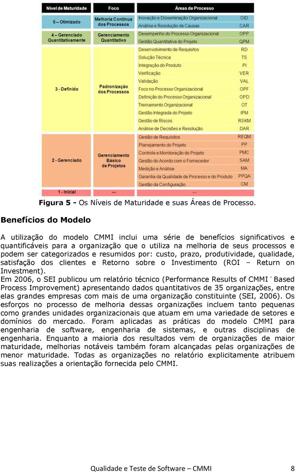 Capability Maturity Model Integration Cmmi Pdf