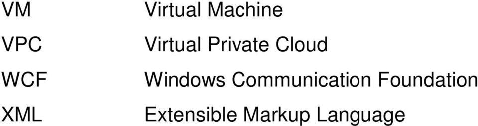 Cloud Windows Communication