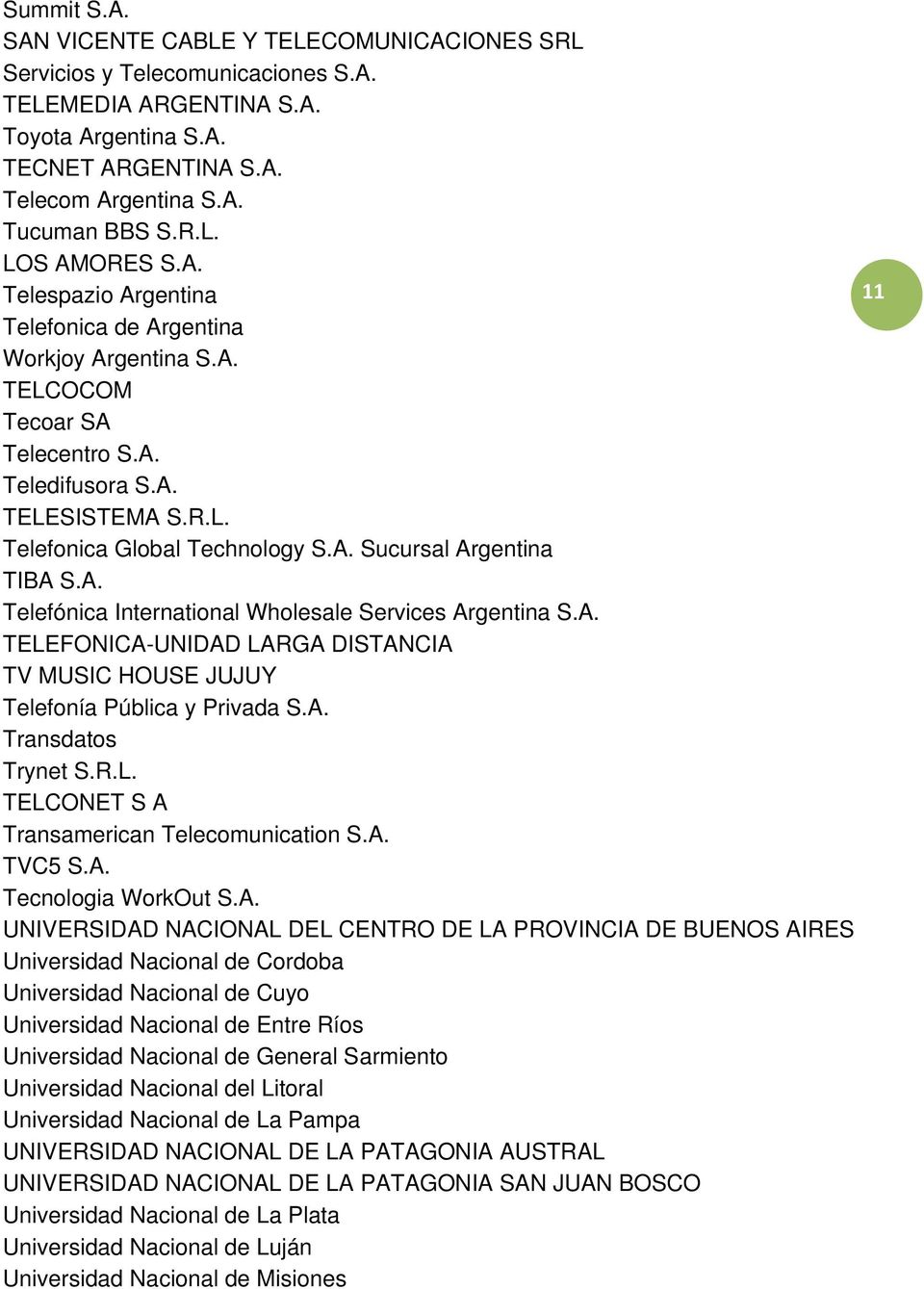 A. Telefónica International Wholesale Services Argentina S.A. TELEFONICA-UNIDAD LARGA DISTANCIA TV MUSIC HOUSE JUJUY Telefonía Pública y Privada S.A. Transdatos Trynet S.R.L. TELCONET S A Transamerican Telecomunication S.