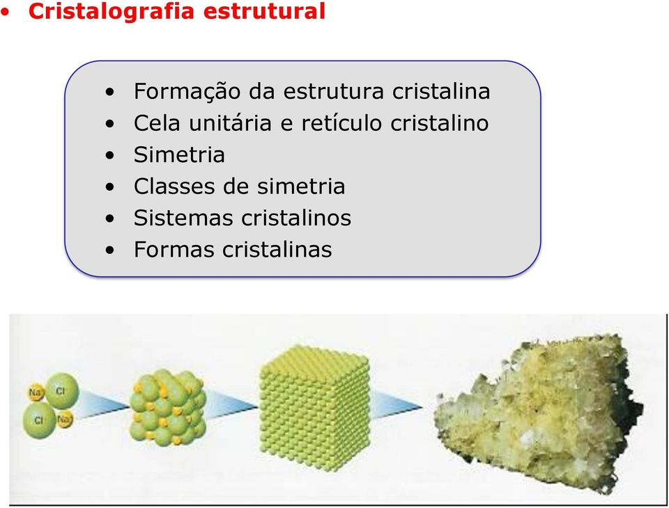 retículo cristalino Simetria Classes de