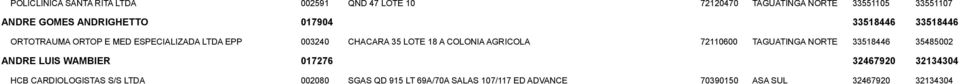 A COLONIA AGRICOLA 72110600 TAGUATINGA NORTE 33518446 35485002 ANDRE LUIS WAMBIER 017276 32467920 32134304