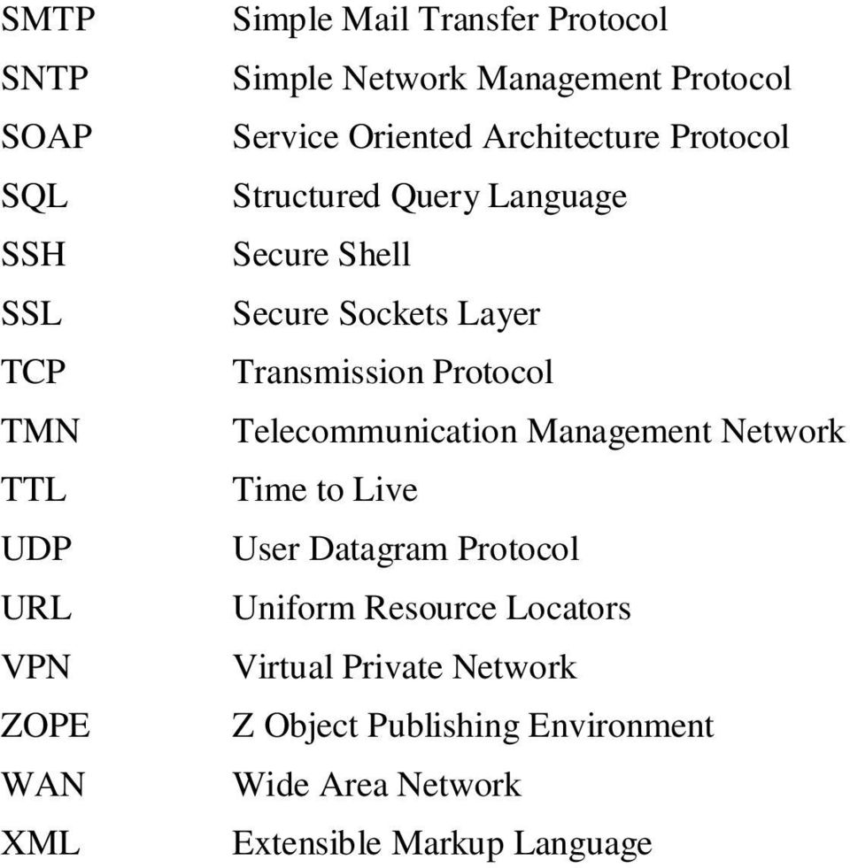 Layer Transmission Protocol Telecommunication Management Network Time to Live User Datagram Protocol Uniform