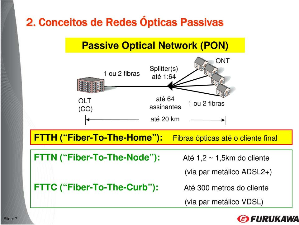 Fibras ópticas até o cliente final FTTN ( Fiber-To-The-Node ): FTTC ( Fiber-To-The-Curb ): Até
