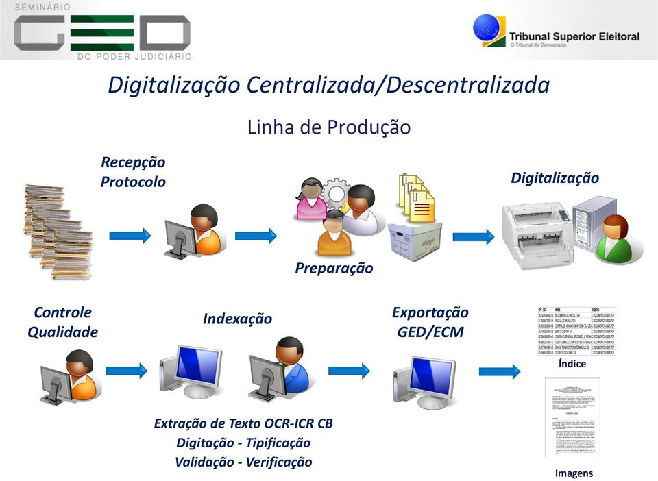 350/0001-69 CENTRAL DE VENDAS EM INFORMATICA LTDAC:\DOCUMENTOS\00003.PDF 33.479.023/0001-80 BANCO CITIBANK S/A C:\DOCUMENTOS\00004.PDF 62.624.