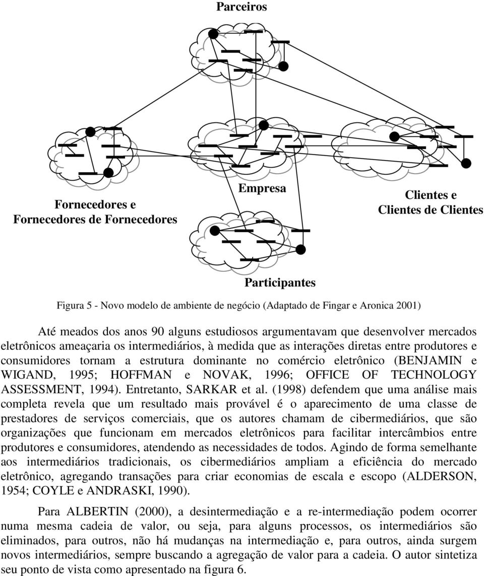 dominante no comércio eletrônico (BENJAMIN e WIGAND, 1995; HOFFMAN e NOVAK, 1996; OFFICE OF TECHNOLOGY ASSESSMENT, 1994). Entretanto, SARKAR et al.