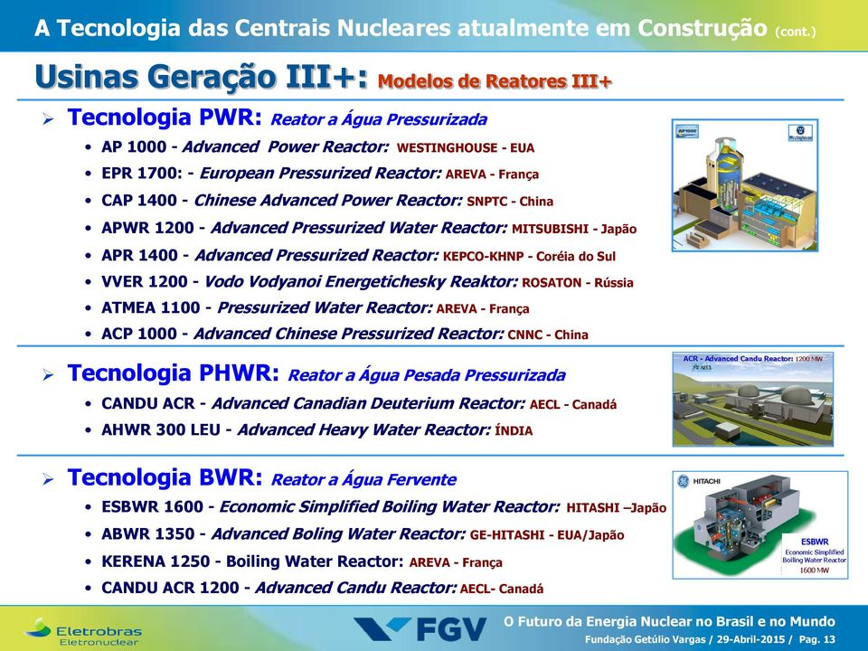 França CAP 1400 - Chinese Advanced Power Reactor: SNPTC - China APWR 1200 - Advanced Pressurized Water Reactor: MITSUBISHI - Japão APR 1400 - Advanced Pressurized Reactor: KEPCO-KHNP - Coréia do Sul