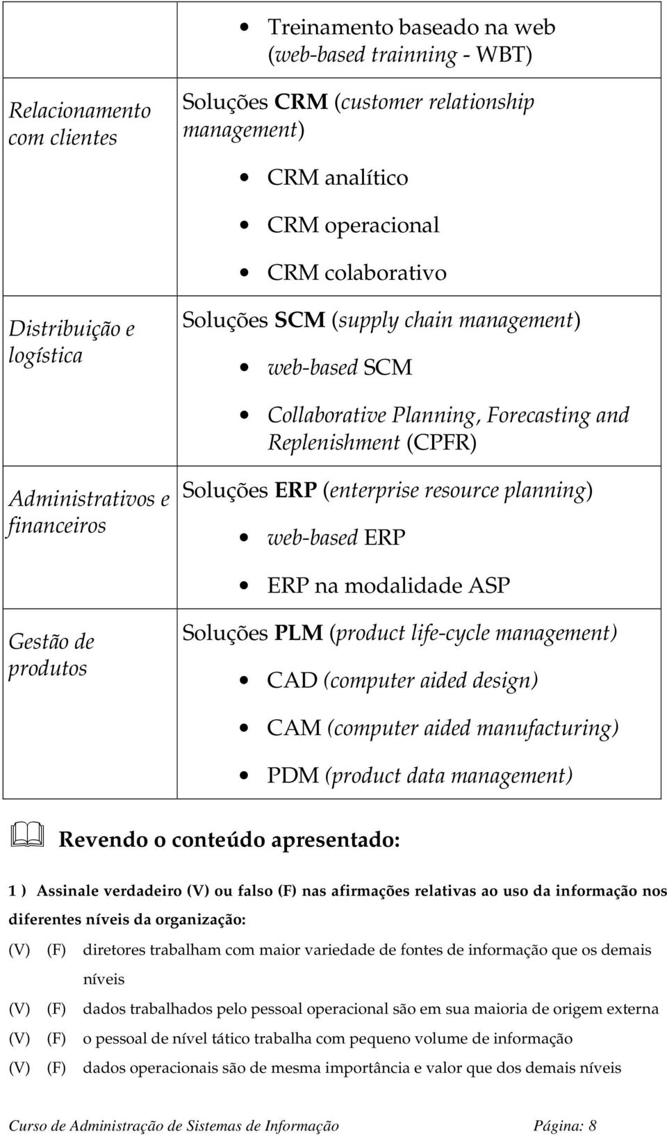 web-based ERP ERP na modalidade ASP Gestão de produtos Soluções PLM (product life-cycle management) CAD (computer aided design) CAM (computer aided manufacturing) PDM (product data management)
