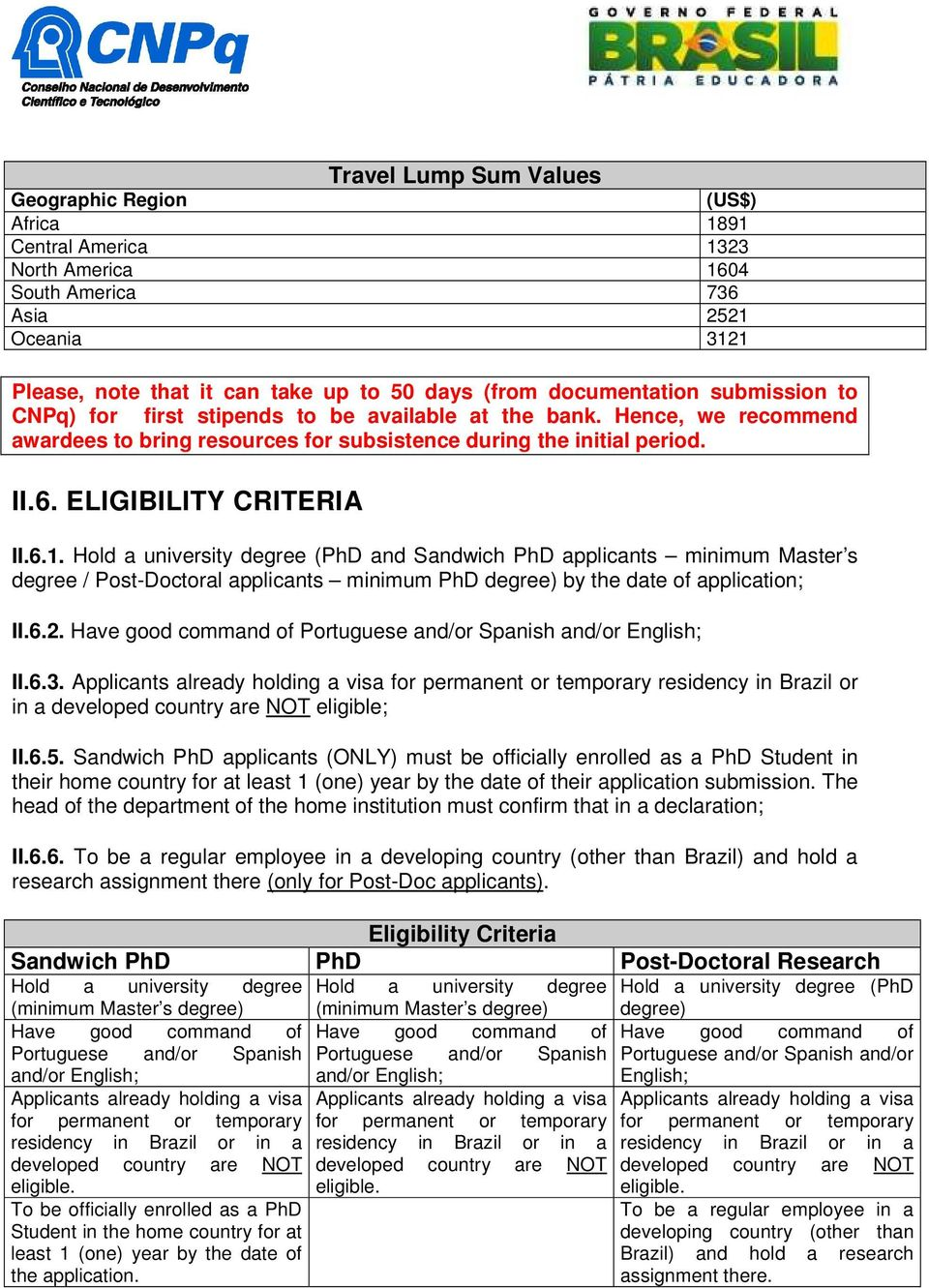 ELIGIBILITY CRITERIA II.6.1. Hold a university degree (PhD and Sandwich PhD applicants minimum Master s degree / Post-Doctoral applicants minimum PhD degree) by the date of application; II.6.2.
