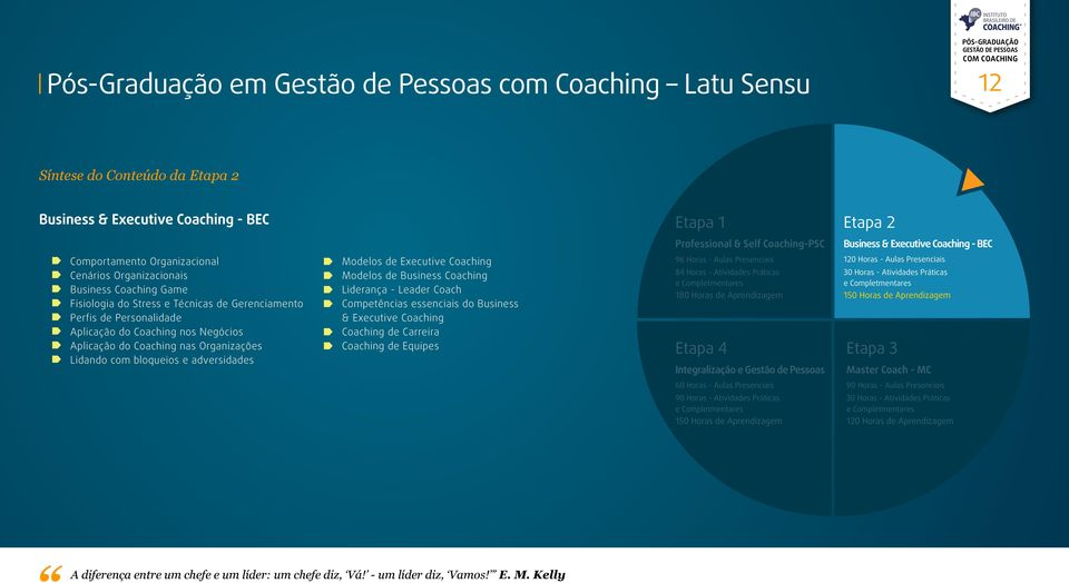 bloqueios e adversidades Modelos de Executive Coaching Modelos de Business Coaching Liderança - Leader Coach Competências essenciais do Business & Executive Coaching Coaching de Carreira Coaching de