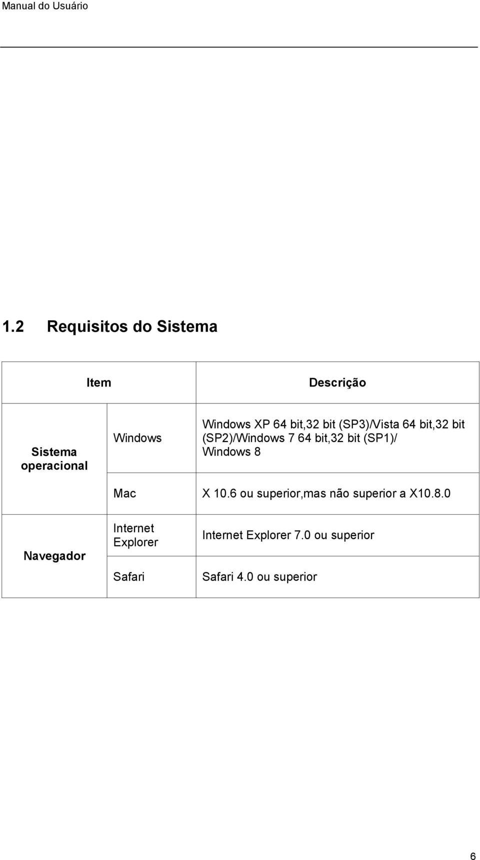 bit (SP1)/ Windows 8 X 10.6 ou superior,mas não superior a X10.8.0 Navegador Internet Explorer Safari Internet Explorer 7.