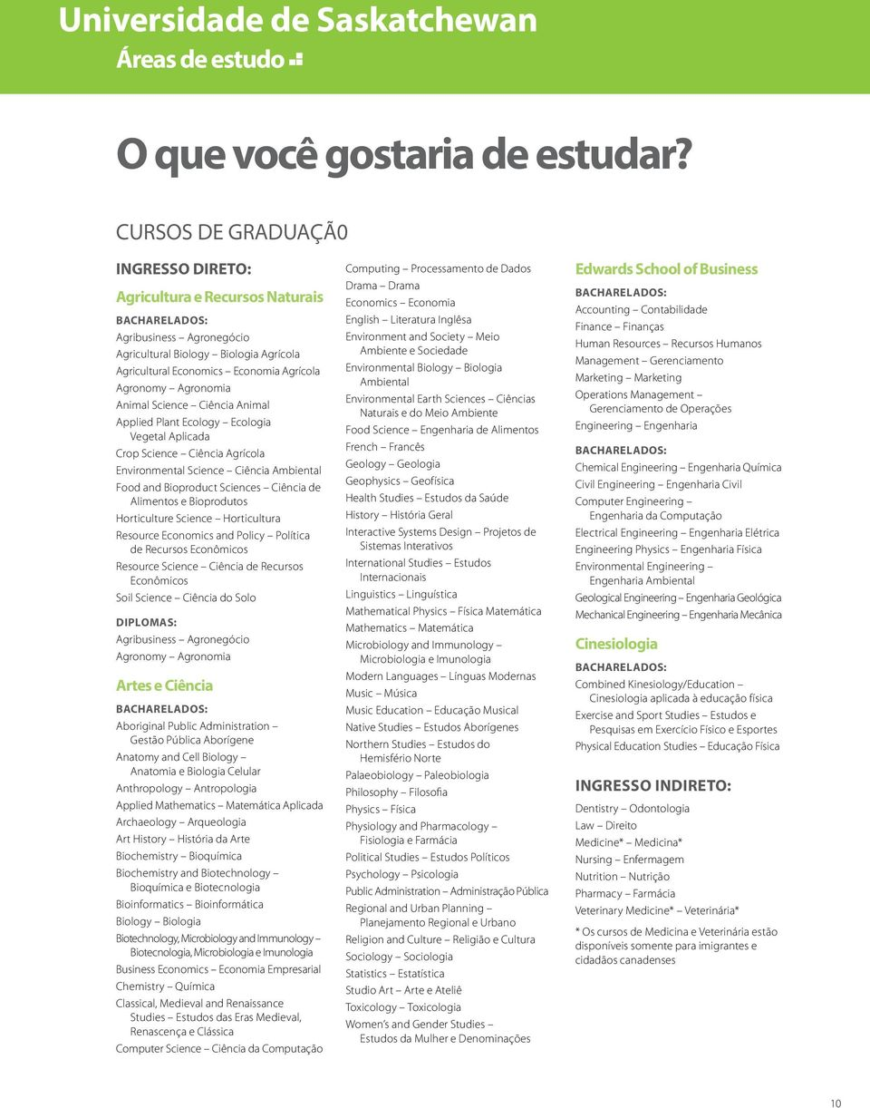 Agronomia Animal Science Ciência Animal Applied Plant Ecology Ecologia Vegetal Aplicada Crop Science Ciência Agrícola Environmental Science Ciência Ambiental Food and Bioproduct Sciences Ciência de
