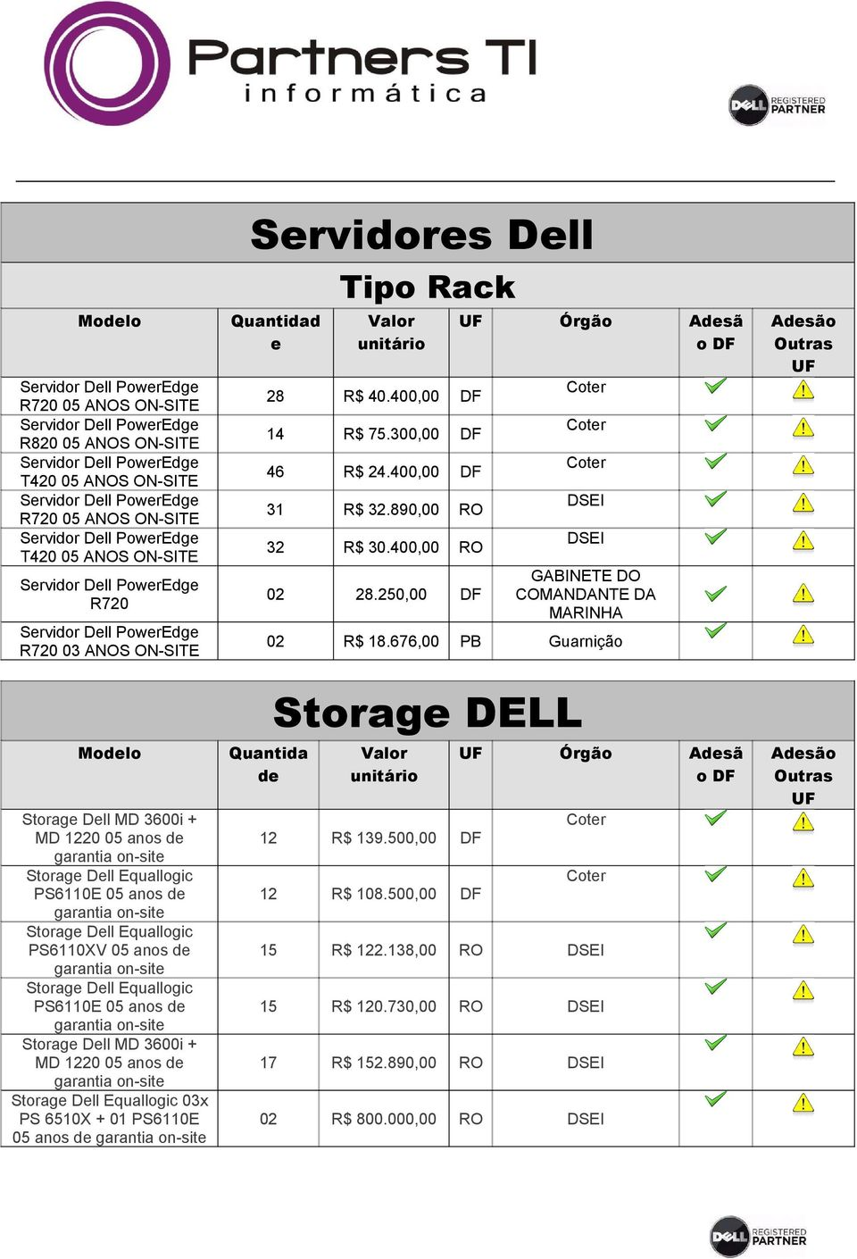 676,00 PB Guarnição Servidor Dell PowerEdge R720 05 ANOS ON-SITE Servidor Dell PowerEdge R820 05 ANOS ON-SITE Servidor Dell PowerEdge T420 05 ANOS ON-SITE Servidor Dell PowerEdge R720 05 ANOS ON-SITE