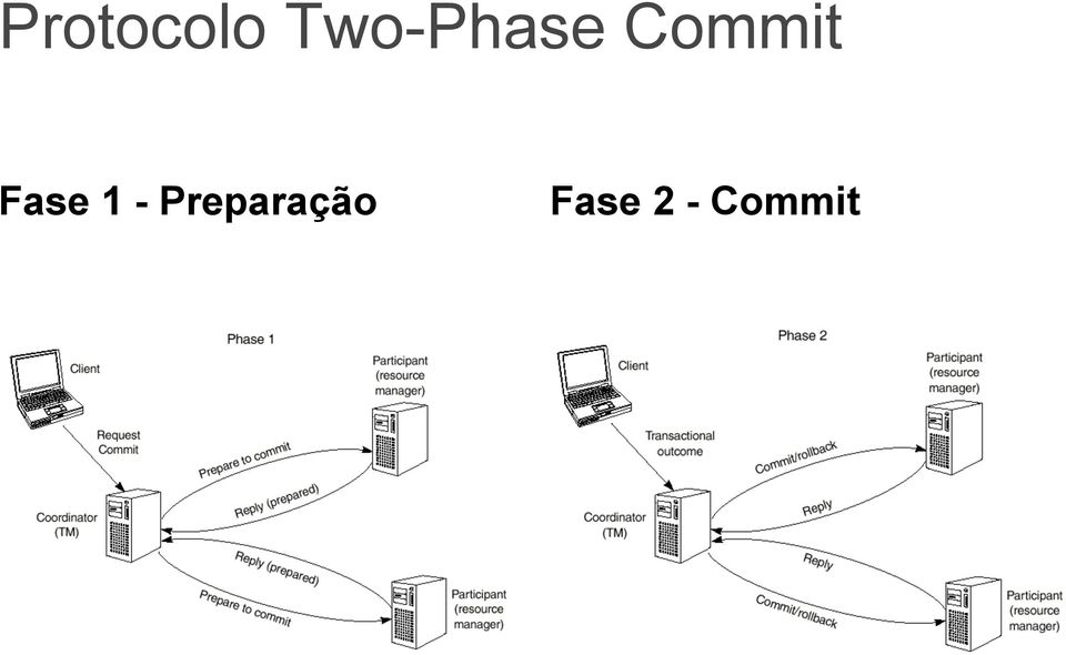 Commit Fase 1 -