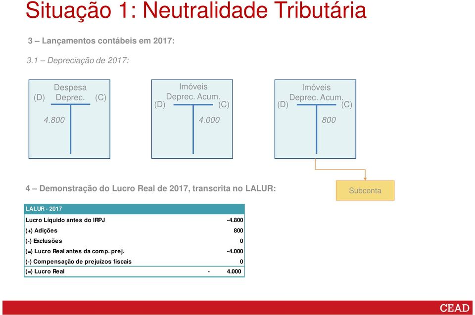 000 800 4 Demonstração do Lucro Real de 2017, transcrita no LALUR: Subconta LALUR - 2017 Lucro Líquido