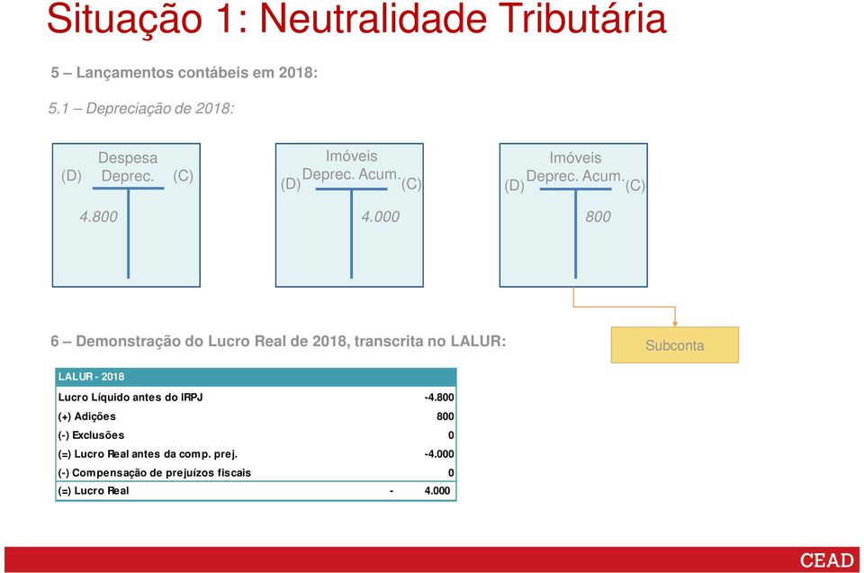 000 800 6 Demonstração do Lucro Real de 2018, transcrita no LALUR: Subconta LALUR - 2018 Lucro Líquido