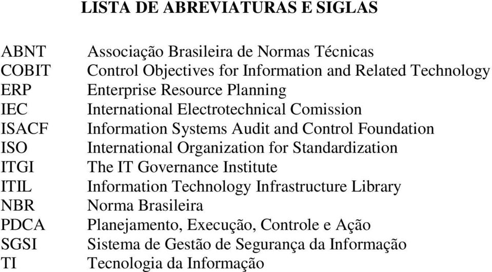Systems Audit and Control Foundation International Organization for Standardization The IT Governance Institute Information Technology