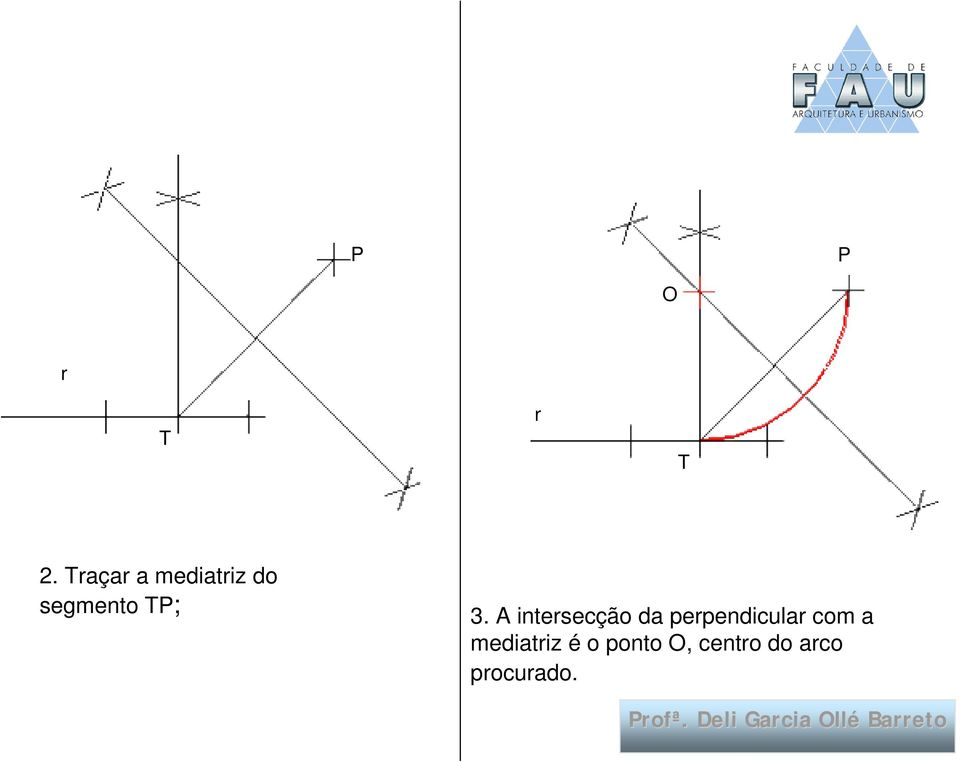 3. A intersecção da perpendicular