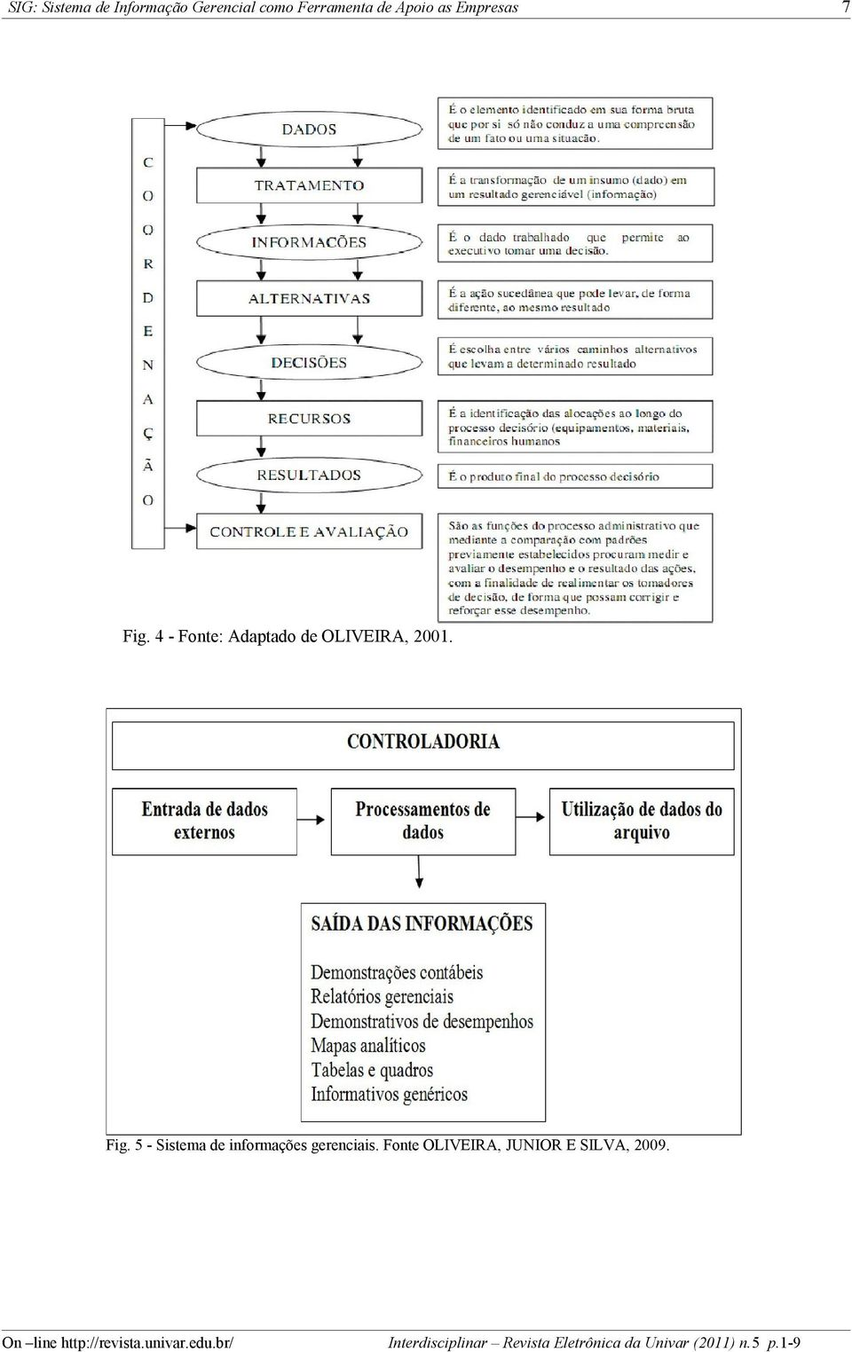 4 - Fonte: Adaptado de OLIVEIRA, 2001. Fig.