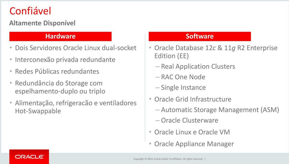 Hot-Swappable Software Oracle Database 12c & 11g R2 Enterprise Edition (EE) Real Application Clusters RAC One Node Single