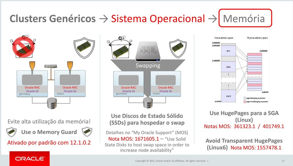 2 Use Discos de Estado Sólido (SSDs) para hospedar o swap Detalhes no My Oracle Support (MOS) Nota MOS: 1671605.