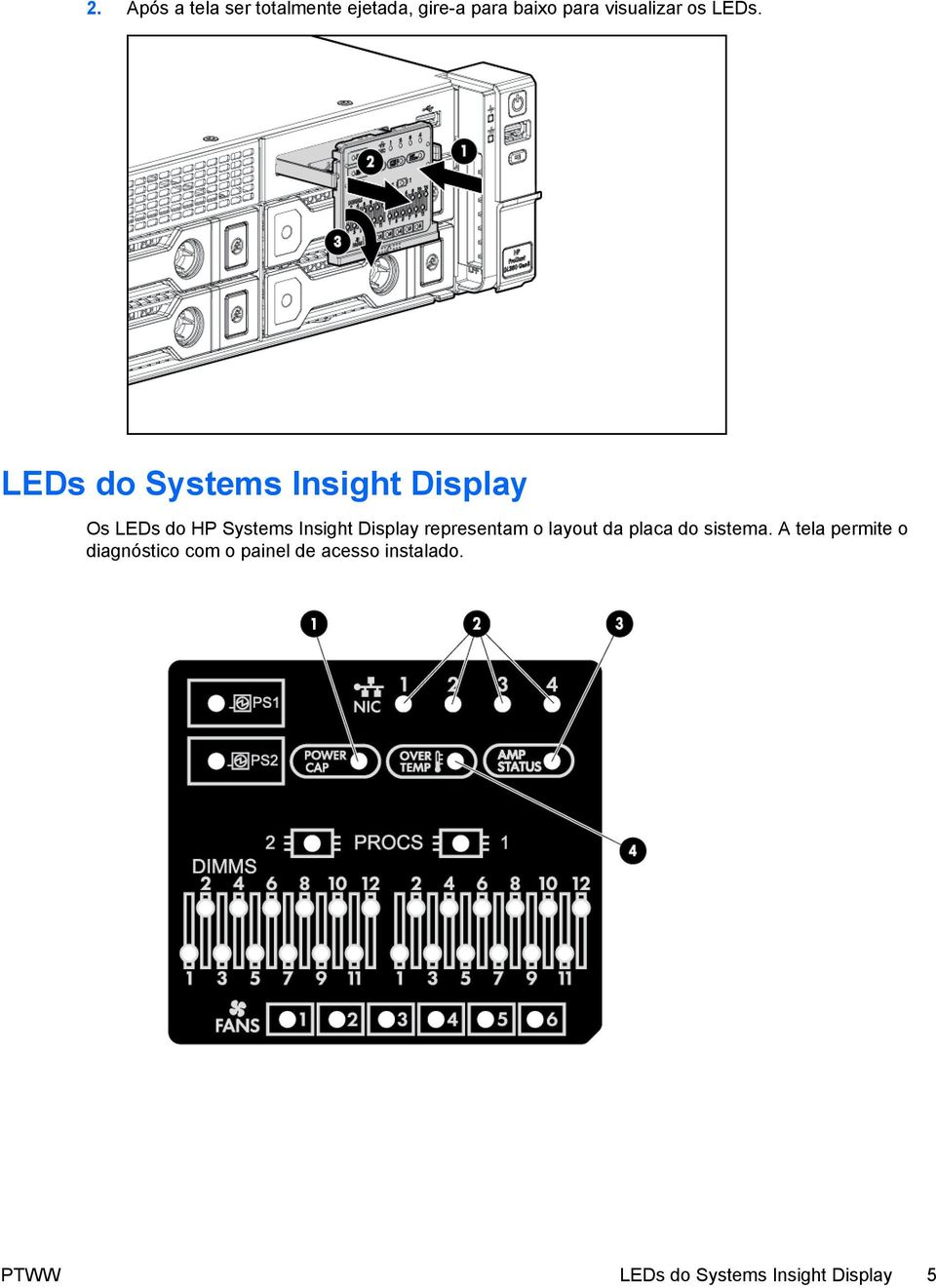 LEDs do Systems Insight Display Os LEDs do HP Systems Insight Display