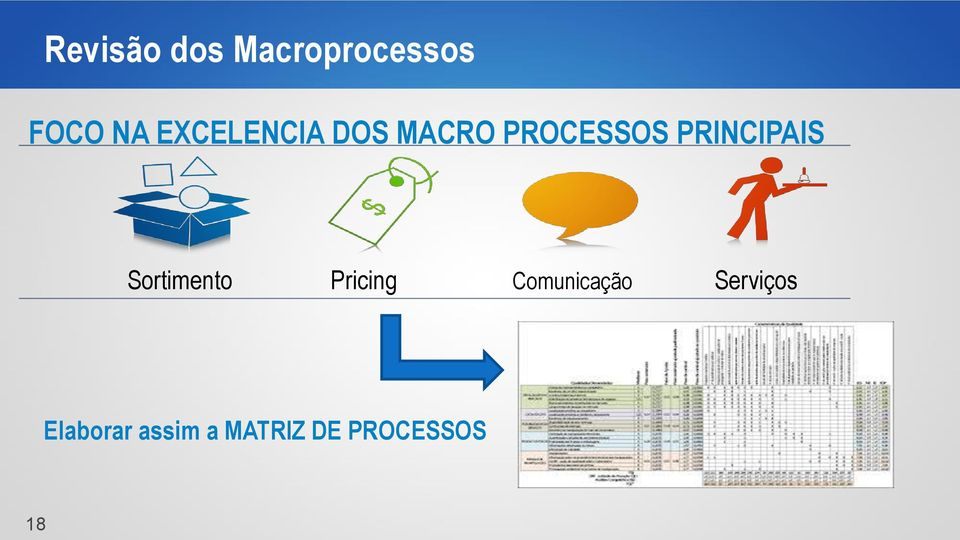 PRINCIPAIS Sortimento Pricing