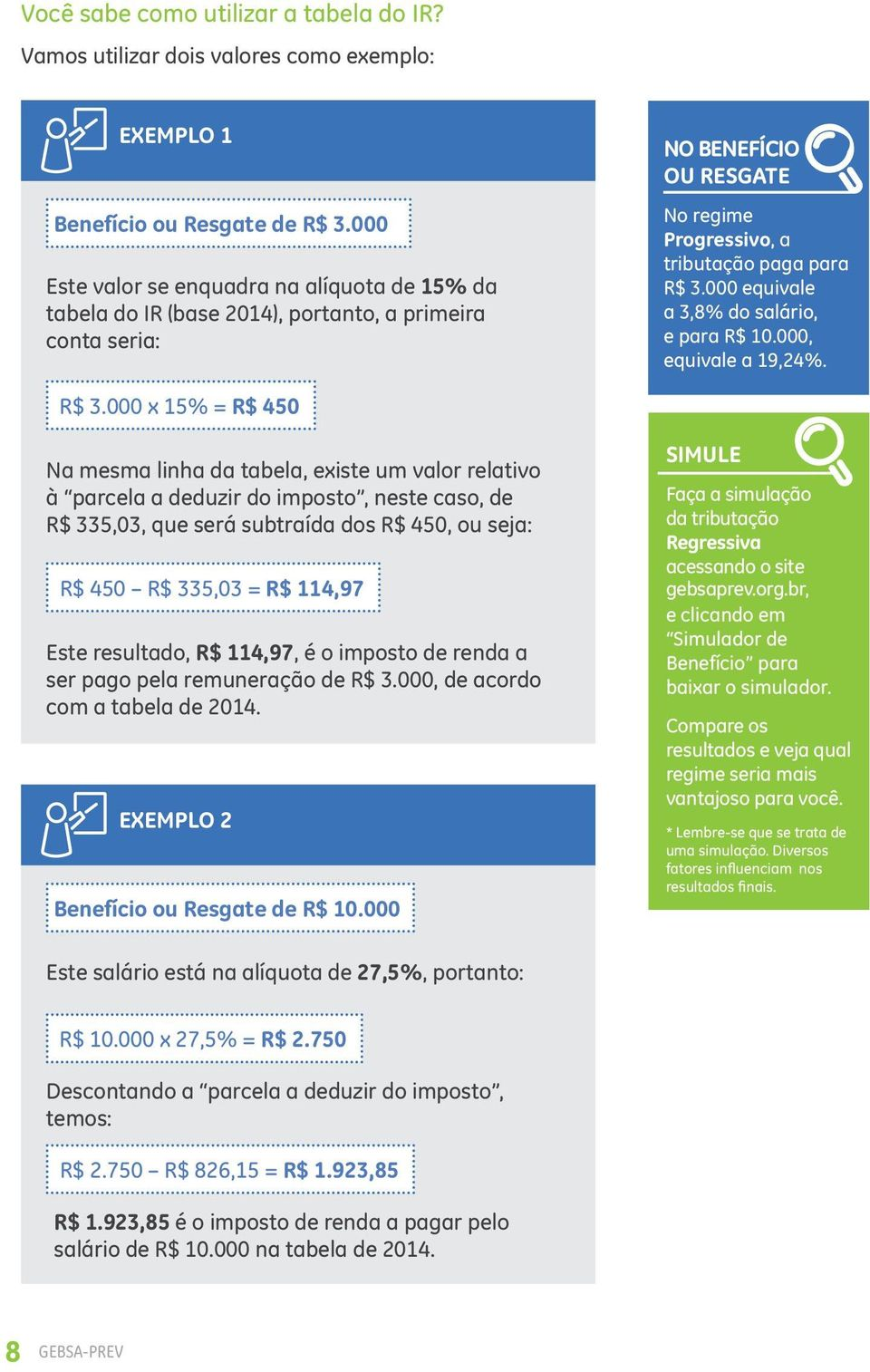 000 equivale a 3,8% do salário, e para R$ 10.000, equivale a 19,24%. R$ 3.